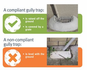 An example of a compliant and a non-compliant gully trap