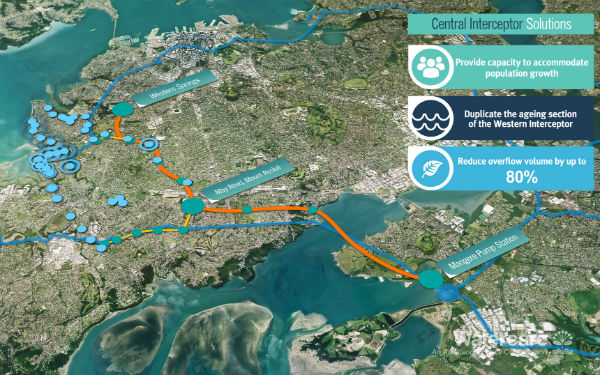Watercare selects Ghella-Abergeldie Harker Joint Venture to move forward with Central Interceptor project