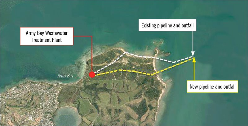 Diagram showing the Army Bay Wastewater Treatment Plant, its existing pipeline and outfall and the route of the new pipeline and outfall.